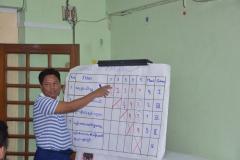 Presentation-on-PCM