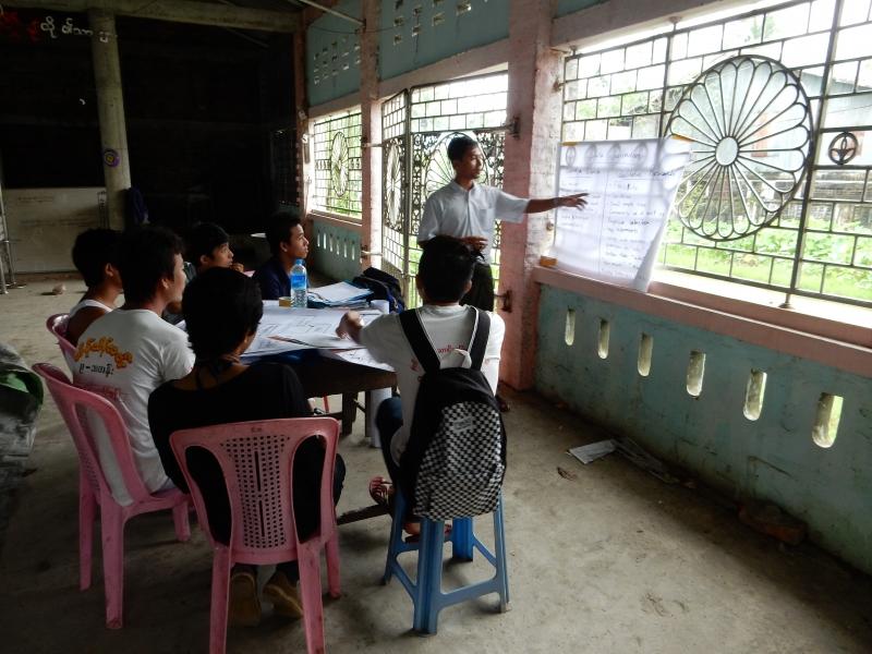 Providing research training (1)